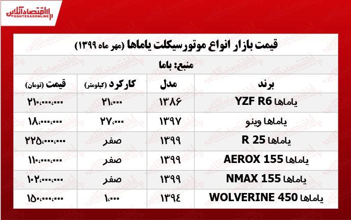 قیمت+وتورسیکلت+یاماها