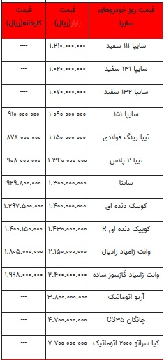 قیمت-سایپا-۲-بهمن-۹۹