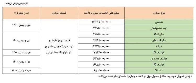 فروش-سایپا-۷-اسفند-۹۹