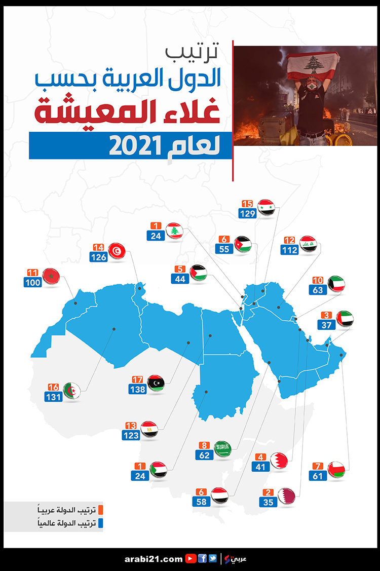 کشور-عربی۱