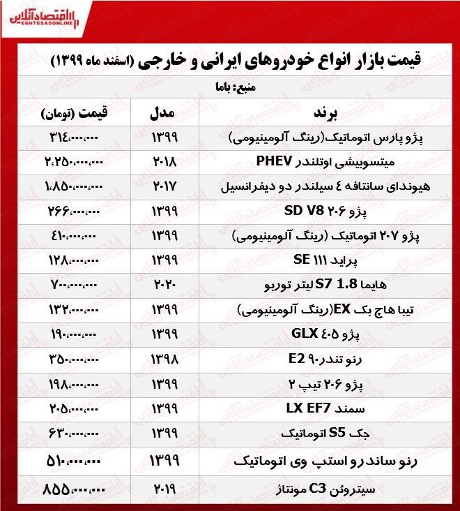 قیمت+خودروهای+ایرانی+و+خاجی