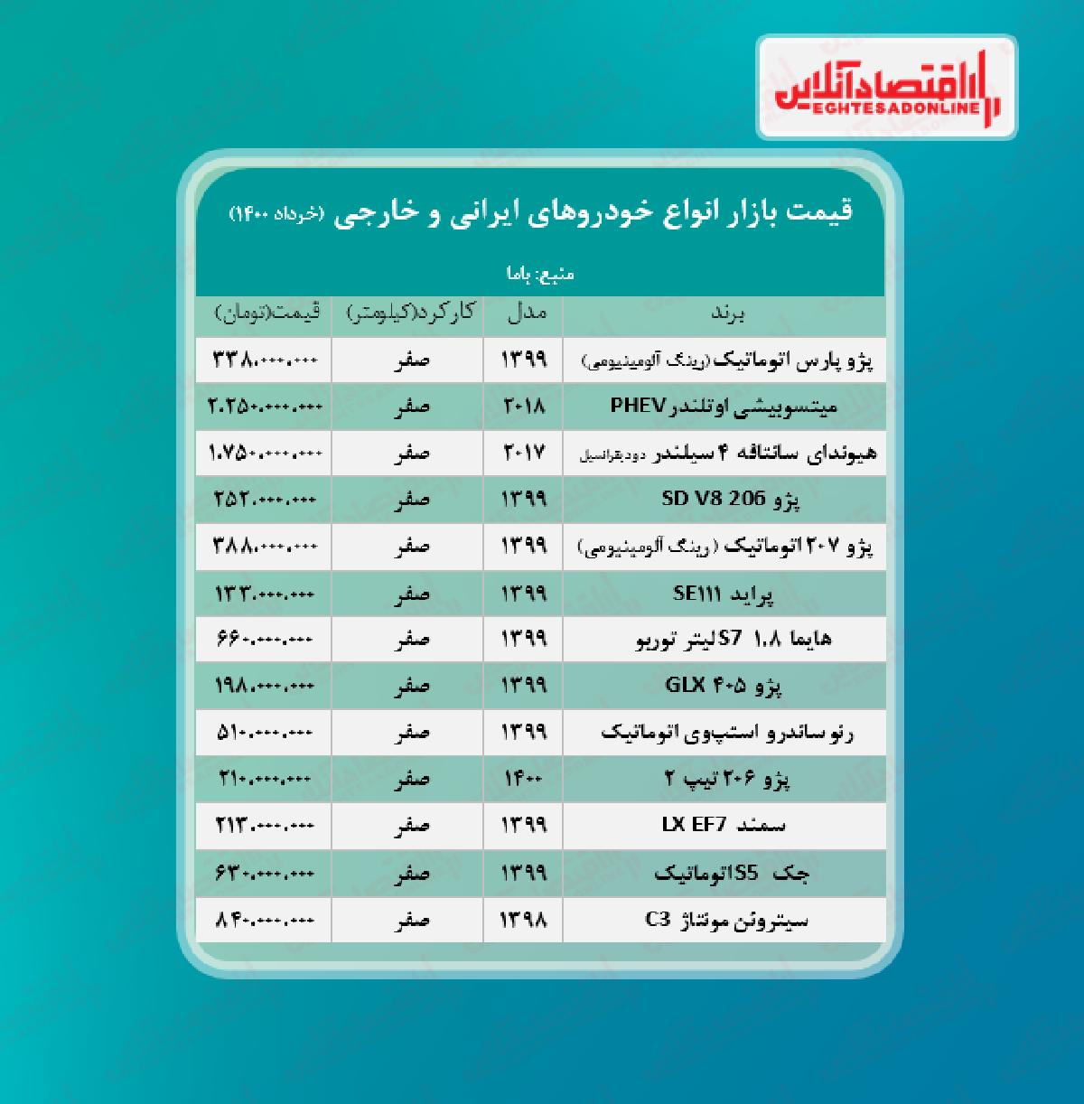 قیمت+خودروهای+ایرانی+و+خارجی