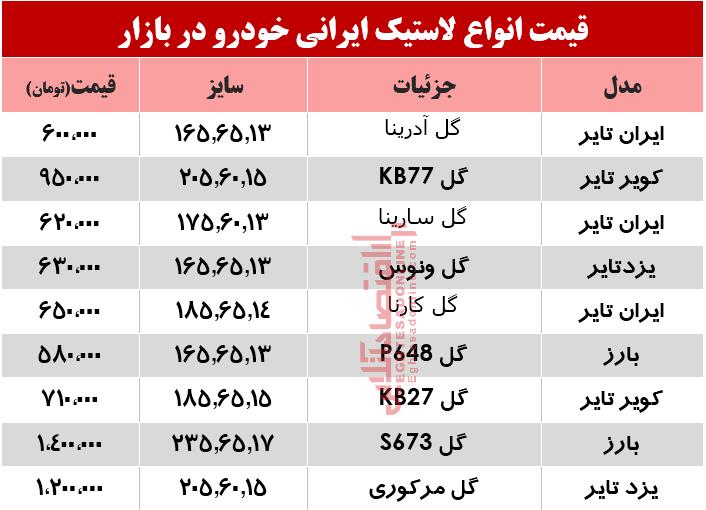 لاستیک-ایرانی