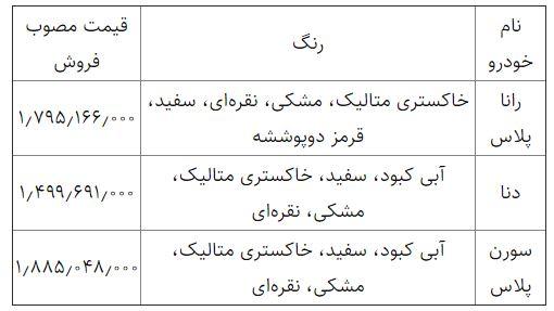 پیش-فروش-ایران-خودرو