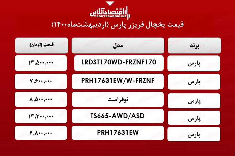 قیمت+یخچال+فریزر+پارس+_۲۰اردیبهشت+ماه