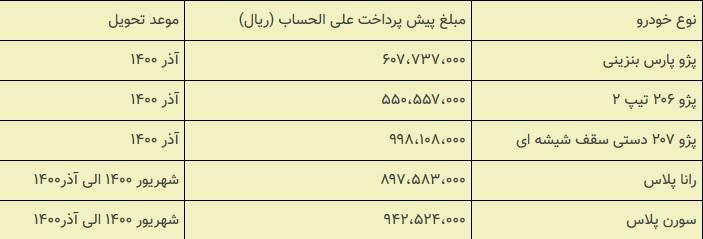 قرعه_کشی