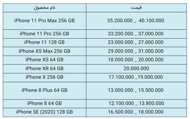 قیمت-اپل