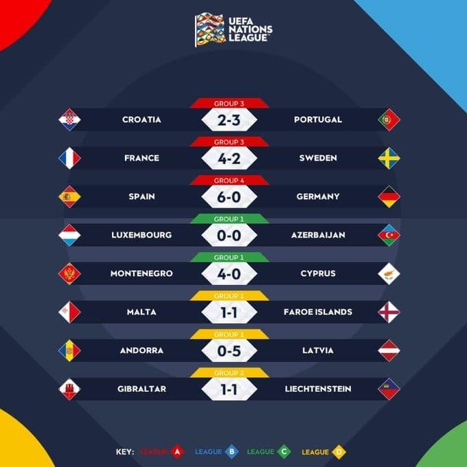 جام-ملتهایـ-اروپا