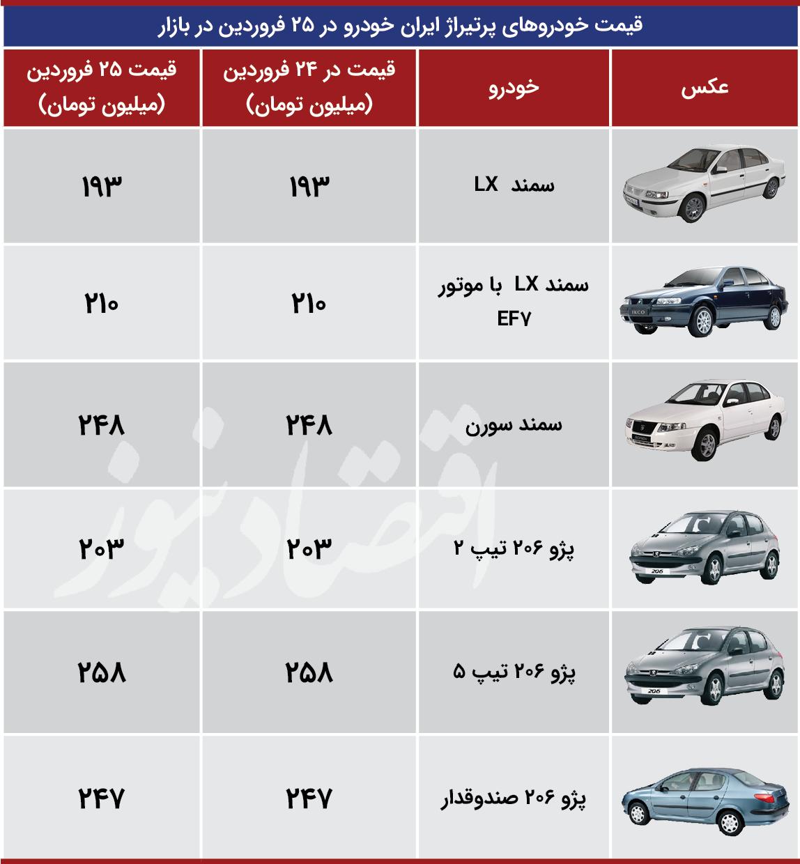 قیمت-محصولات-ایران-خودرو-25-فروردین