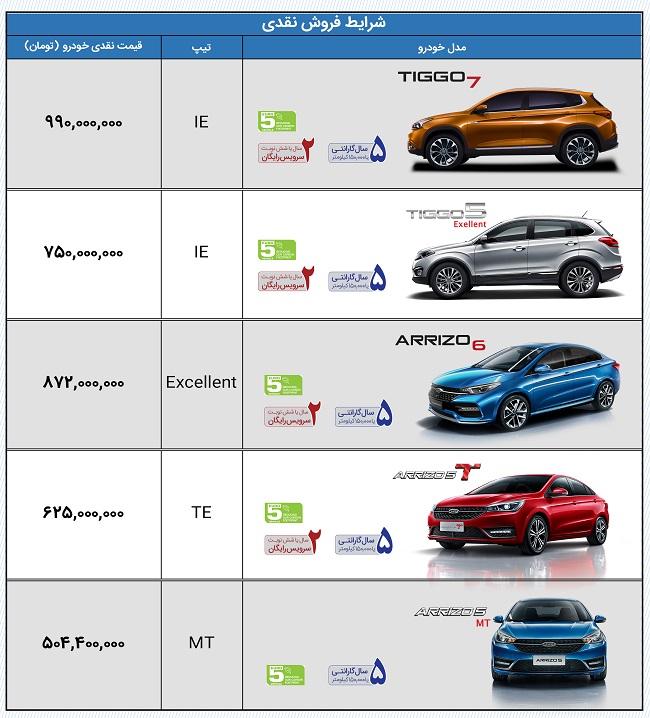 مدیران+خودرو+قیمت
