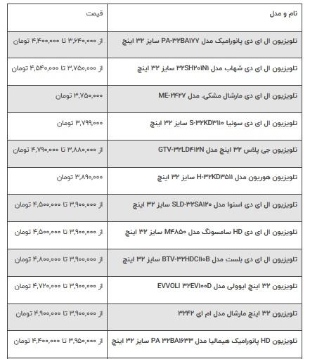 جدول+قیمت+تلویزیون