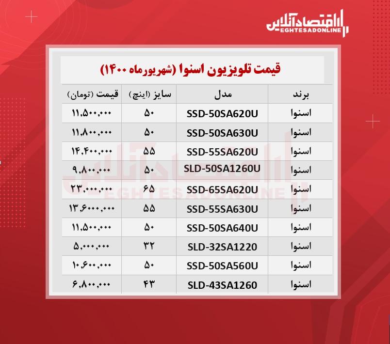 قیمت+جدید+تلویزیون+اسنوا+_+۱۱شهریورماه