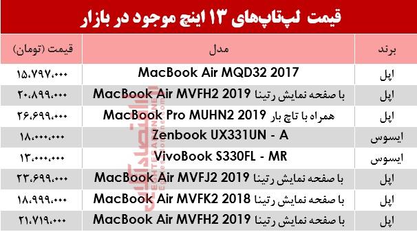 laptopinchi133.jpg