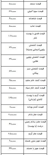 قیمت-آجیل-۲۳-بهمن-۹۹