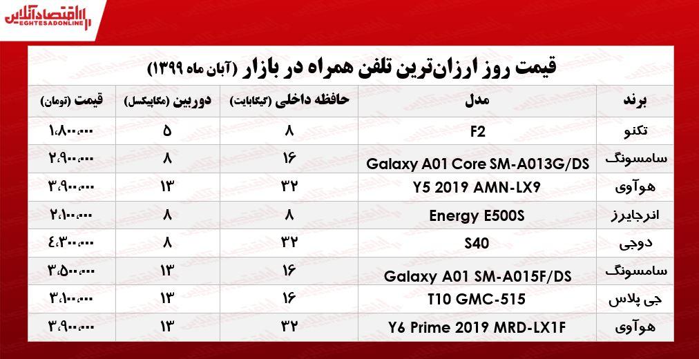 قیمت-تلفن