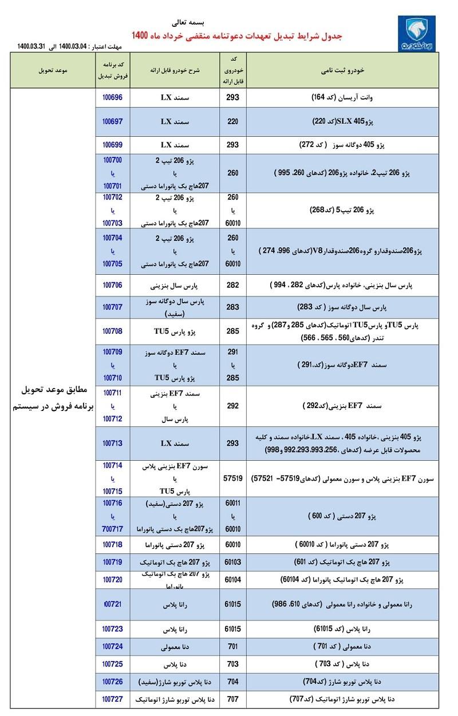 حواله-ایران-خودرو