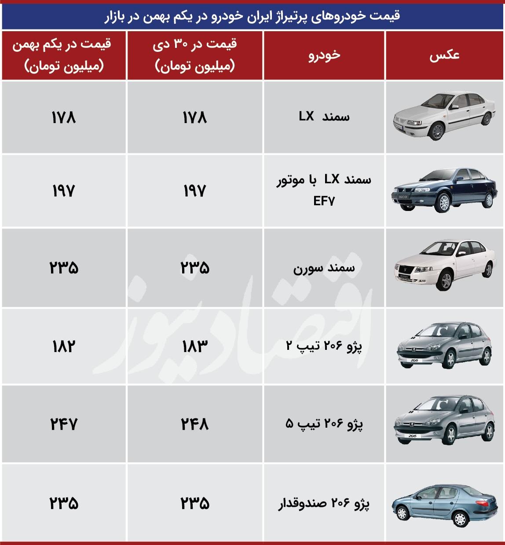 ایران_خودرو_قیمت