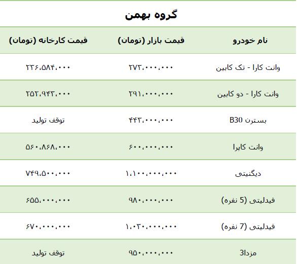 قیمت -محصولات- گروه- بهمن
