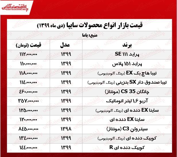 قیمت+روز+خودرو+سایپا