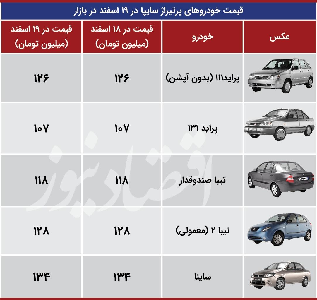جدول_قیمت_خودروهای_سایپا