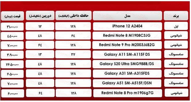 قیمت-گوشی-۱۳فروردین۹۹