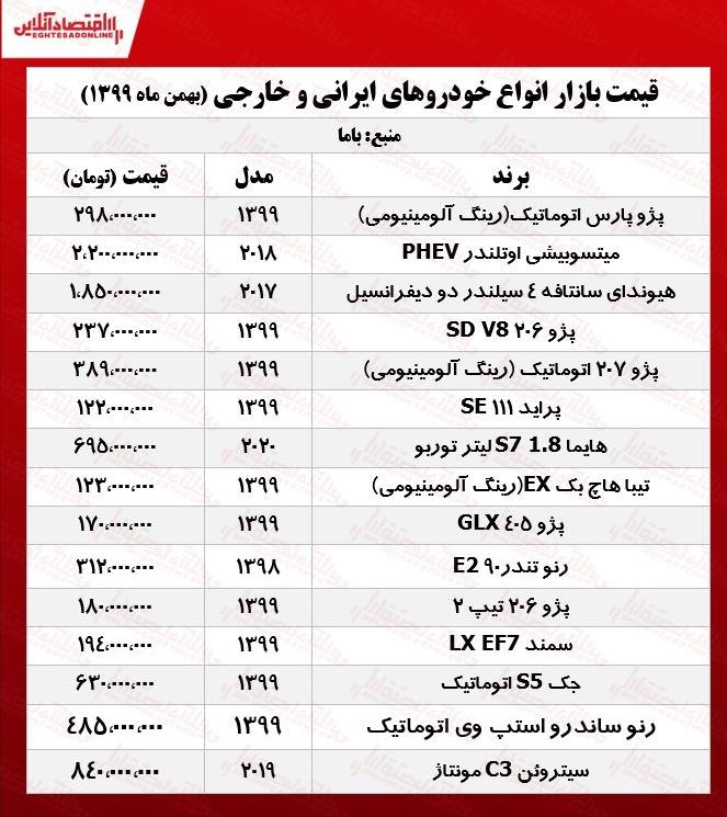 قیمت+خودرهای+ایرانی+و+خارجی