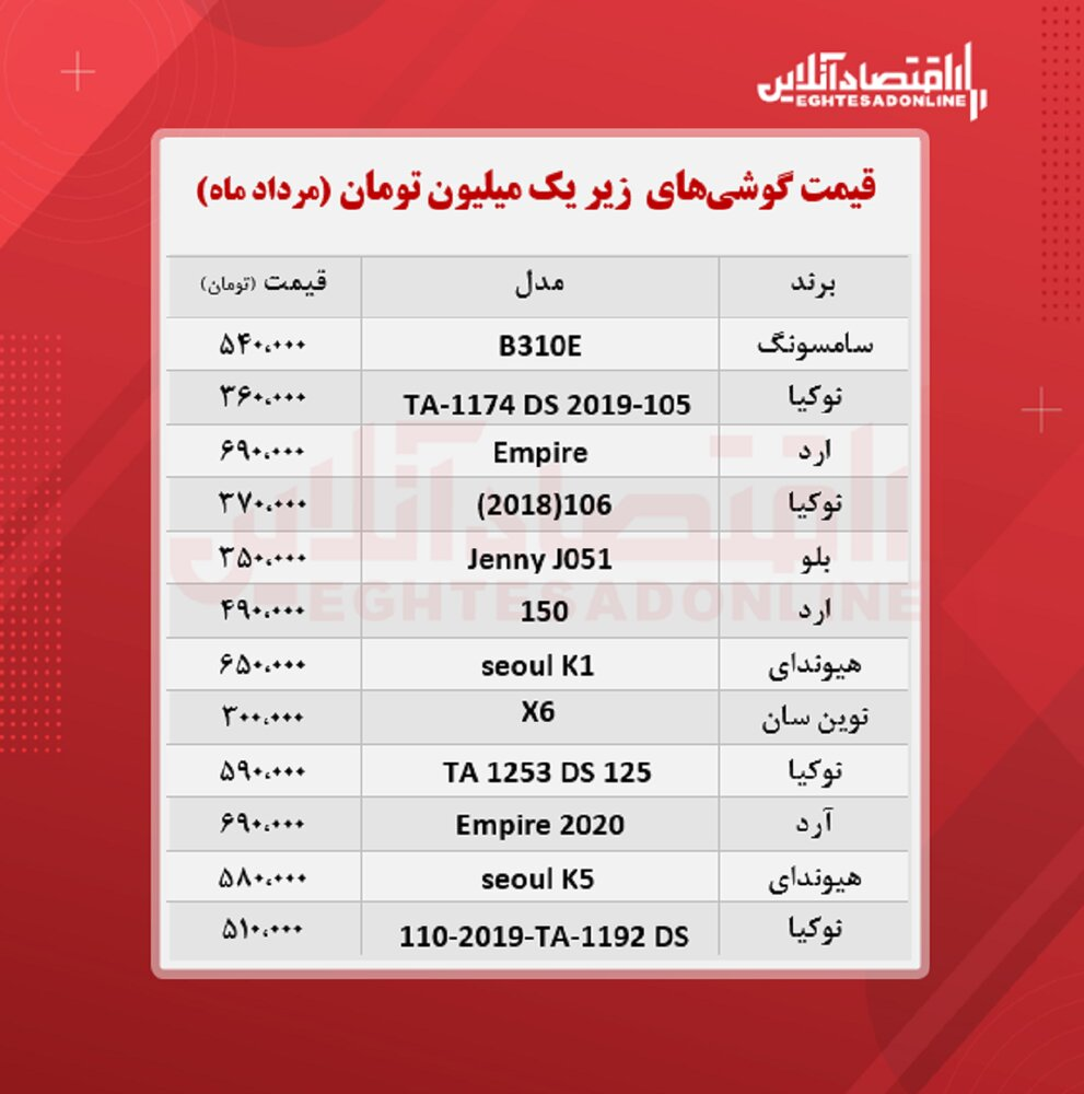 قیمت_گوشی1