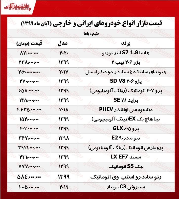 قیمت+انواع+خودروهای+ایرانی+و+خارجی