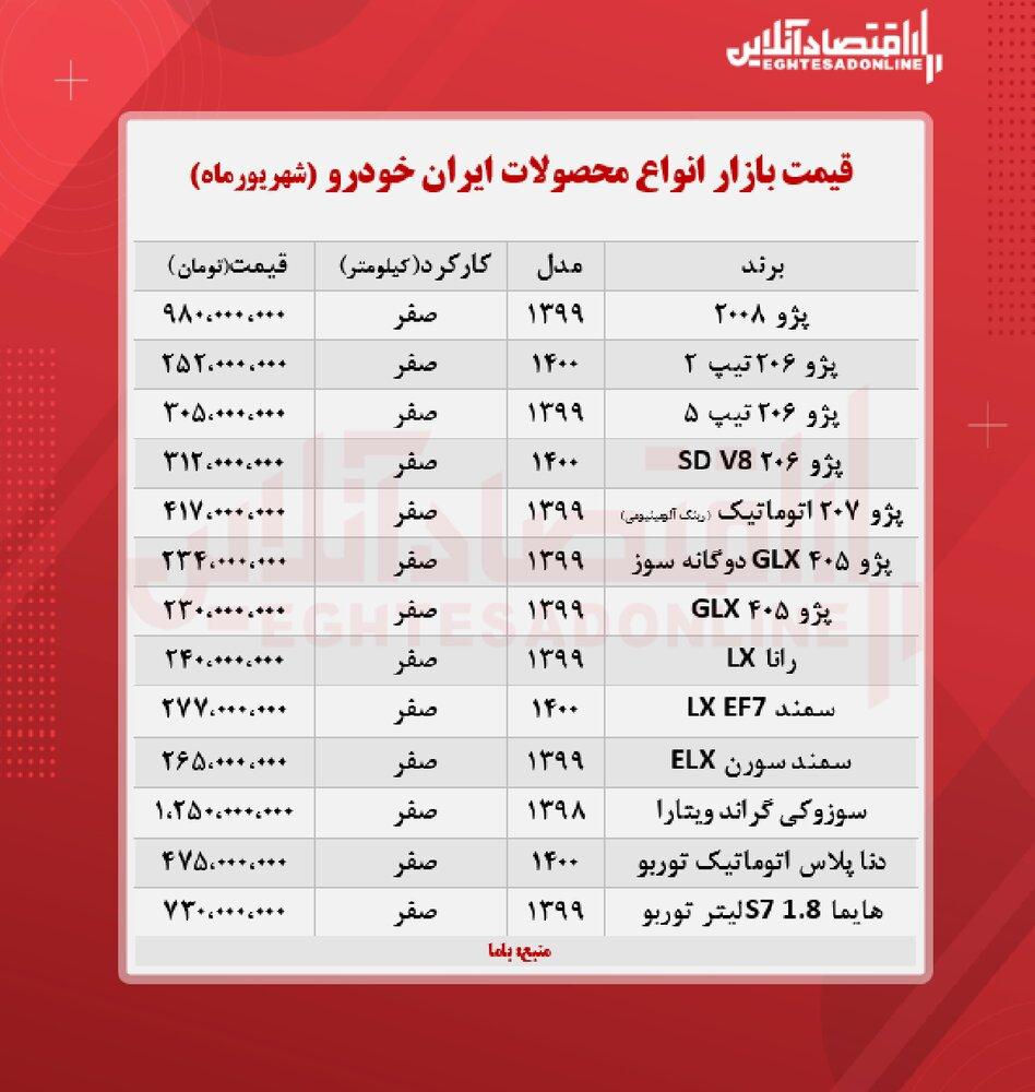 محصولات-ایران-خودرو-قیمت