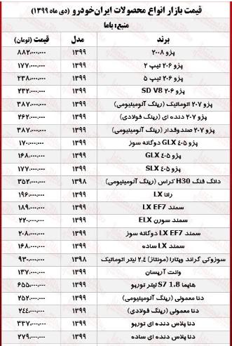 قیمت-ایران-خودرو-۱۲-دی-۹۹