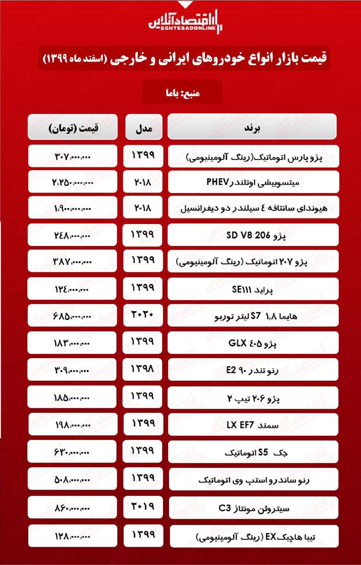 قیمت+خودرو+جدول
