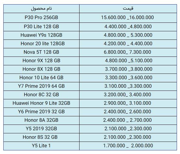 قیمت-هوآوی-2