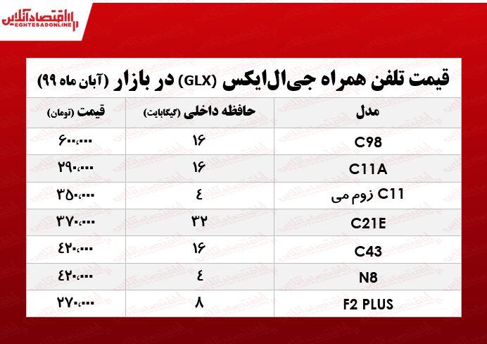 جی+ال+ایکس