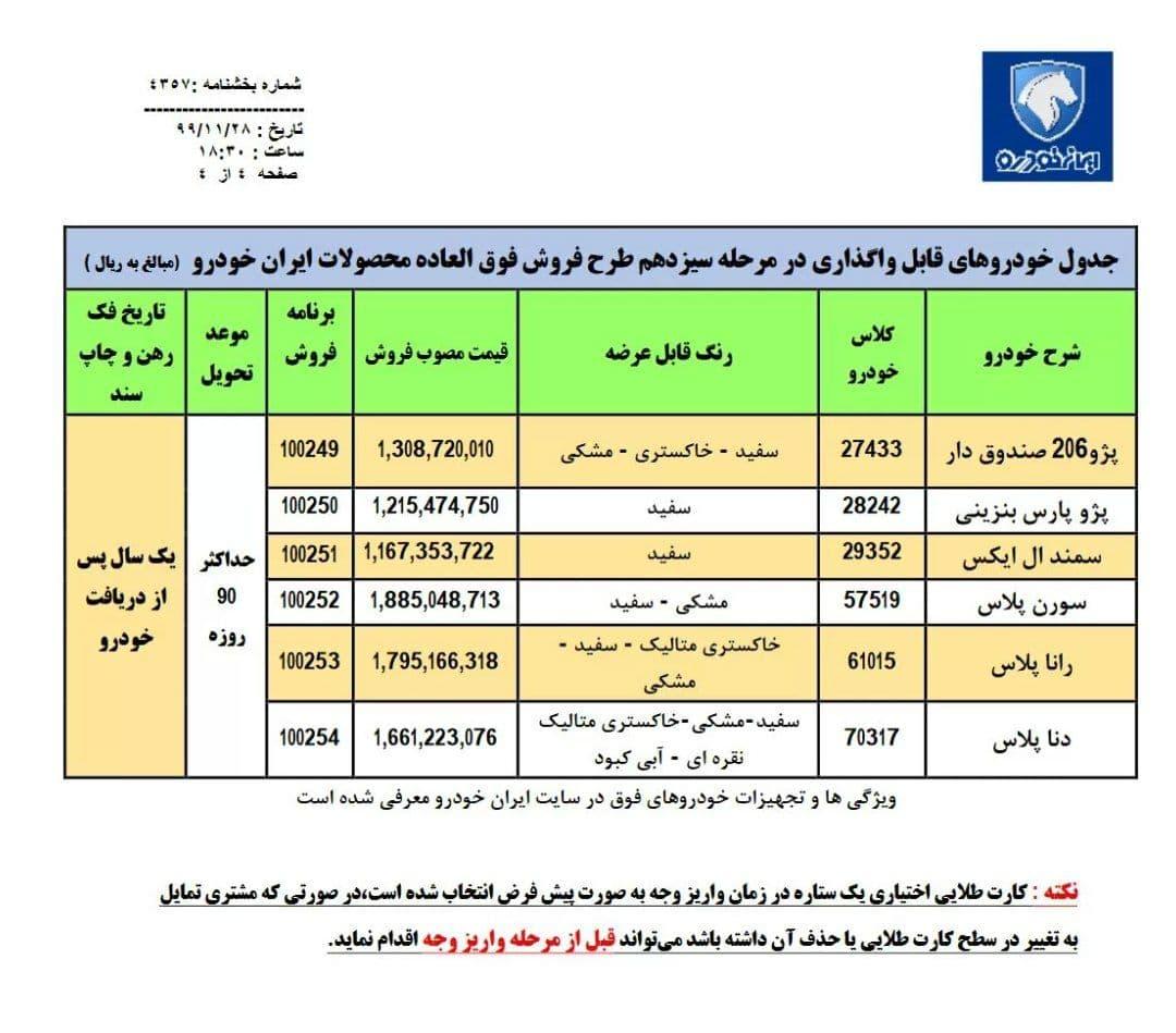 خودرو+جدول+ایران