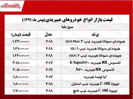 قیمت_خودروهای_هیبریدی