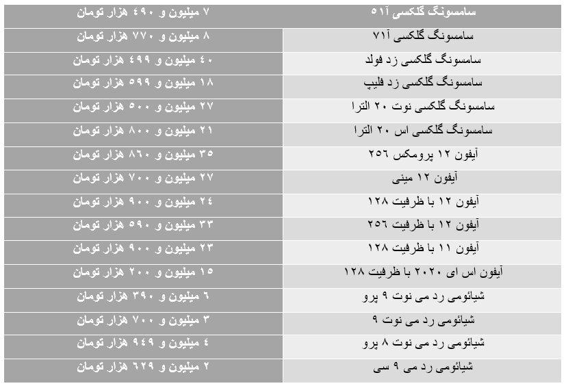 قیمت-موبایل-جدول