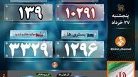 آمار کرونا ایران ۲۷ خرداد