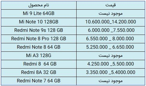 قیمت جدید گوشی های شیائومی در بازار + جدول
