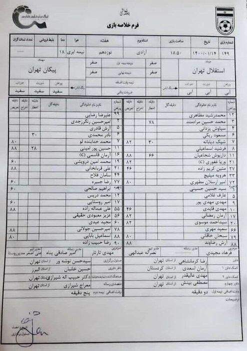 سازمان لیگ ادعای استقلال را رد کرد / سند