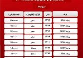 بازار خودرو سبزپوش شد + جدول