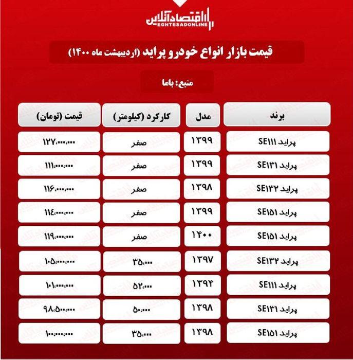 قیمت روز پراید / ٢ اردیبهشت١۴٠٠