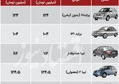 تولید ۳۰ هزار خودرو تجاری سبک توسط زامیاد