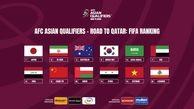 سیدبندی و قرعه تیم ملی برای جام جهانی تغییر میکند؟!