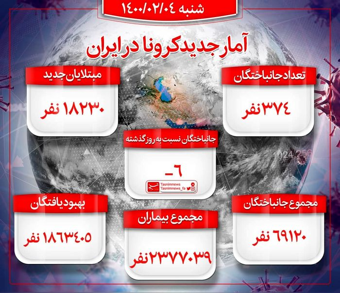 آخرین آمار کرونا در ایران / ۴ اردیبهشت